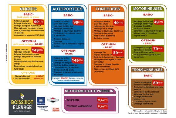FORFAIT REVISION MOTOCULTURE